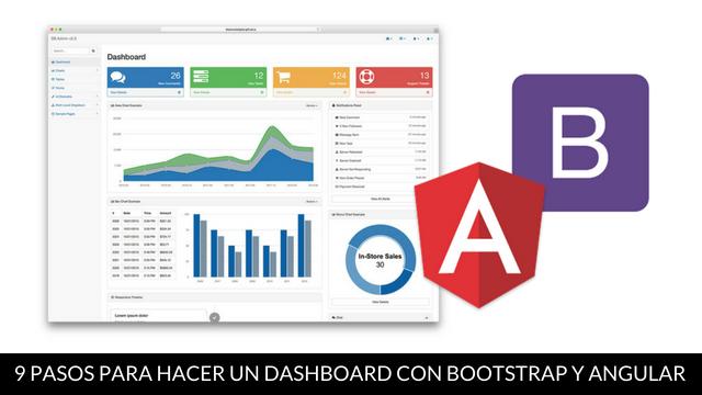 Hacer un Dashboard con Bootstrap y Angular.