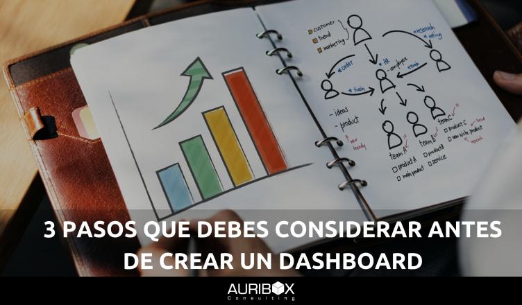 3 pasos que debes considerar antes de crear un Dashboard