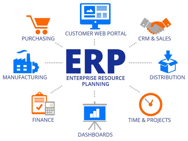 Comparativa de los 3 ERP's Open Source más populares